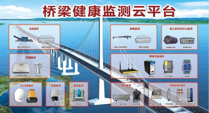 桥群健康监测信息管理云平台