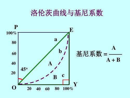 许宪春:以量化指标监测中国平衡发展的进程...